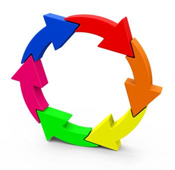 Der bunte Kreislauf
