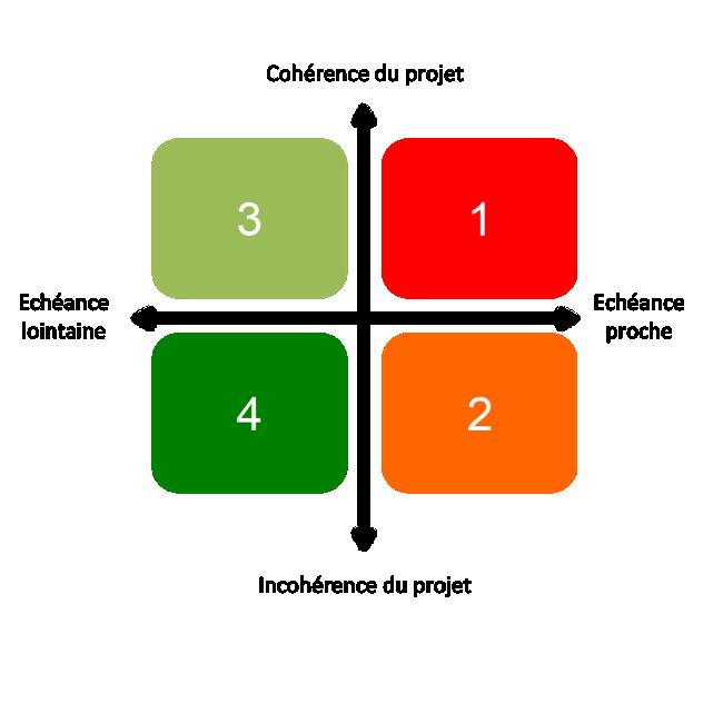 segmentation-fichier-acquereur