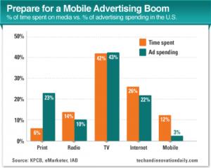 mobile-publicite