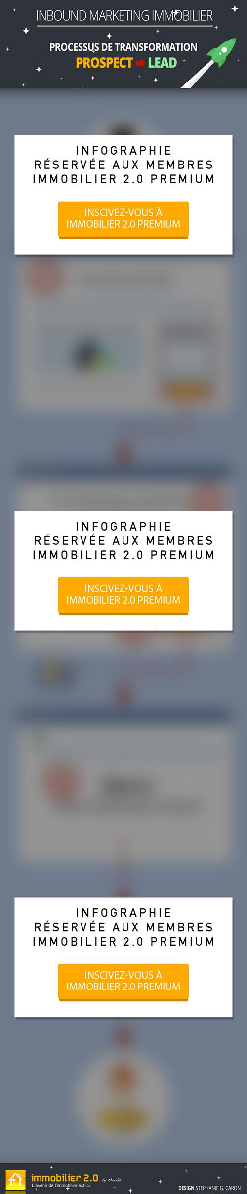 infographie-conversion-flou-premium2