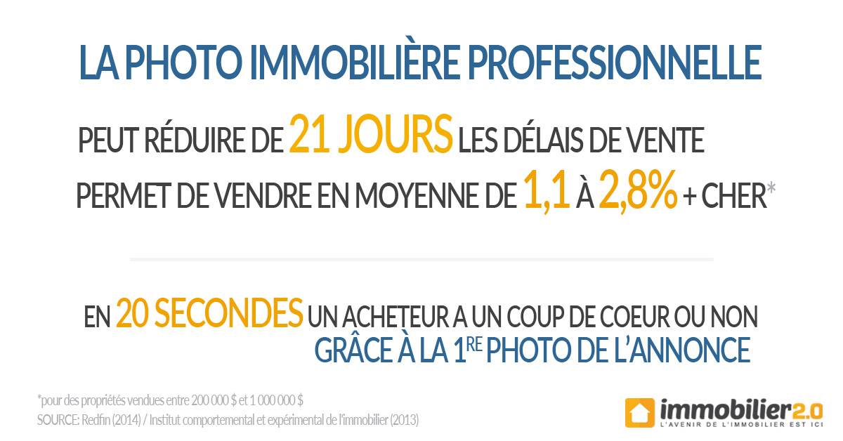 impact-photographie-immobiliere