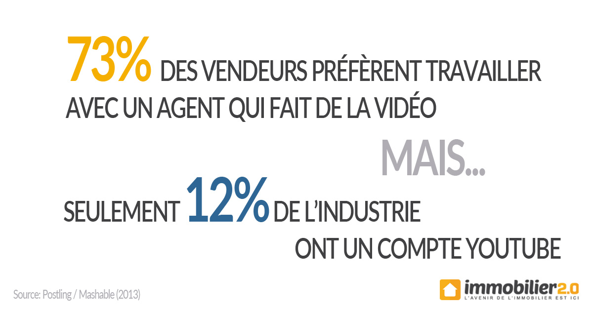statistiques-video-immo2