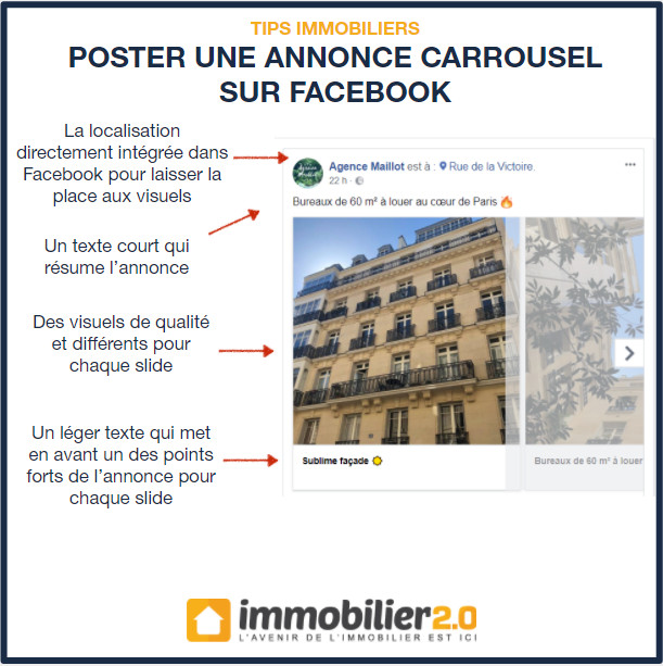 Facebook Annonce Immobilier Carroussel Poster