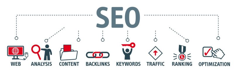 Referencement Seo Immobilier