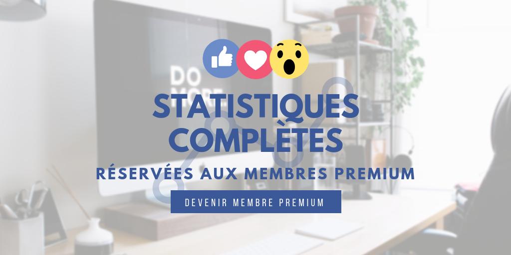 Statistiques Facebook Reservees Premium