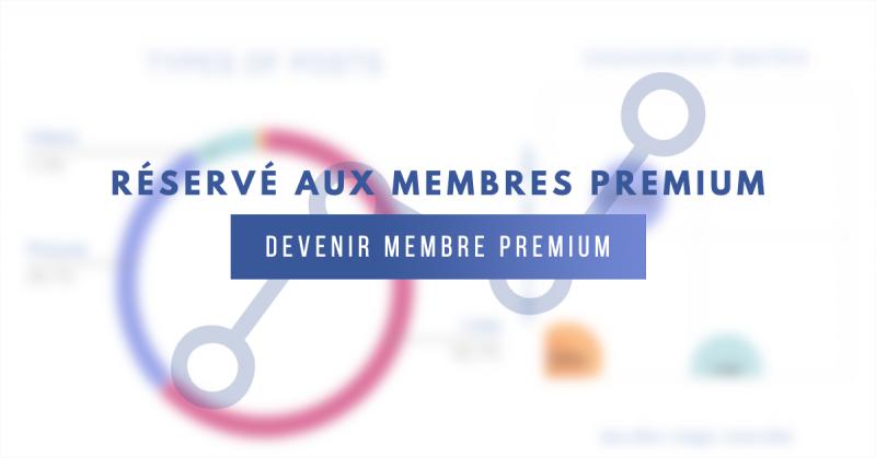 Types Publication Premium